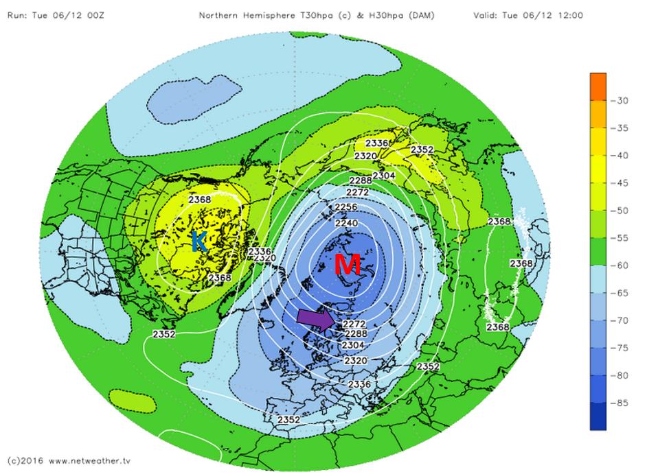 Polaaripyörre 6.12.2016. Huom! Värit eivät kuvaa lainkaan maan pinnalla havaittua lämpötilaa, mutta vallitsevaa ilmavirtauksen suuntaa voi katsoa vähän kuten tavallisistakin sääkartoista. Lähde: www.netweather.tv